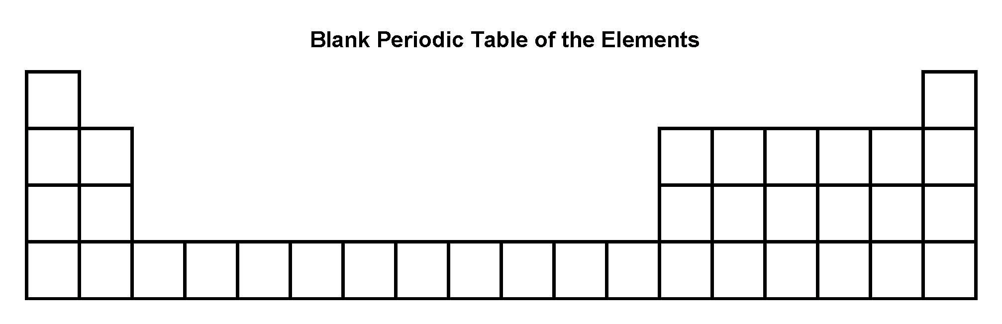 Blank periodic table worksheet free worksheets library download blank periodic table pdf gamestrikefo Choice Image